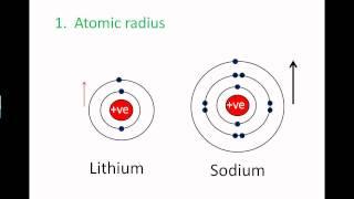 ionisation energy.avi
