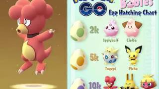 HATCHING NEW BABY MAGBY FROM A 10K EGG IN POKEMON GO + INFO ON OTHER 2ND GENERATION