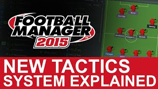 Football Manager 2015: New Tactics System Guide
