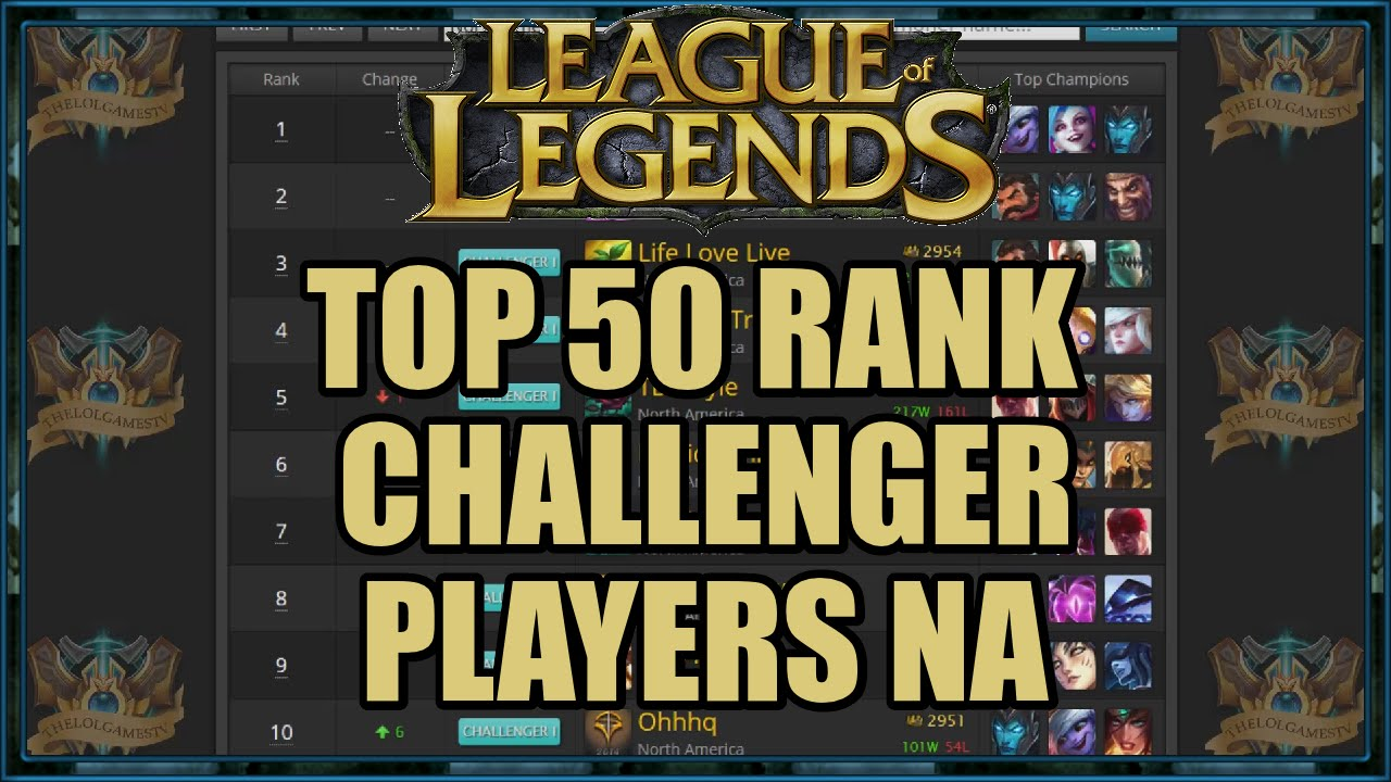 league of legends ranked team matchmaking League of legends matchmaking explained, myths debunked  was seemingly  out of your control, riot games designer for the get in game team riot gortok  said  slide 2/4 – high-ranked players in unranked games ahri.