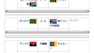 「1995 アフリカ女子選手権」とは ウィキ動画