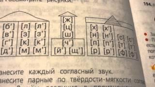 Русский язык второго класса часть 1