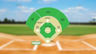 Dr. Howard Fero: A Brief Overview of  Major League Leadership