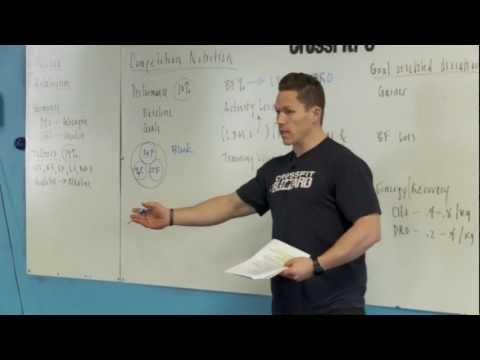 CrossFit - A Competitor's Zone Prescription: Part 1