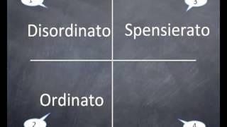 Esercizio psicologico: ogni difetto contiene un pregio - Luca Mazzucchelli