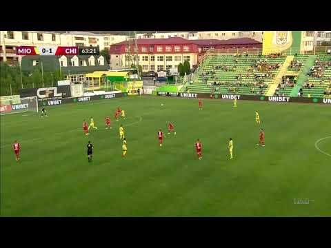 Dacia Mioveni Chindia Targoviste Goals And Highlights