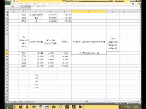 Capital Structure Tutorial.avi