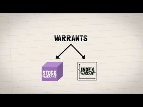 Why you should trade Structured Warrants