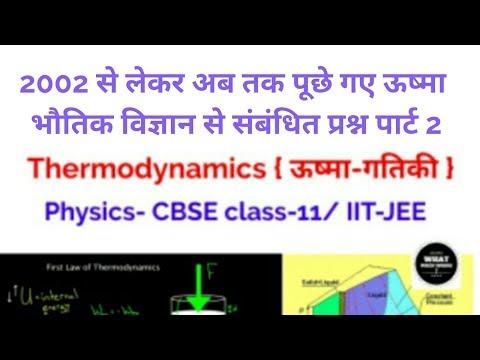 Physics Science Heat in hindi GK/ भौतिक विज्ञान/ ऊष्मा तापमापी /part - 2   February 25, 2018