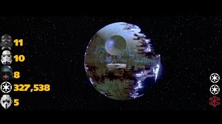 Star Wars Return of the Jedi Imperial Death Count