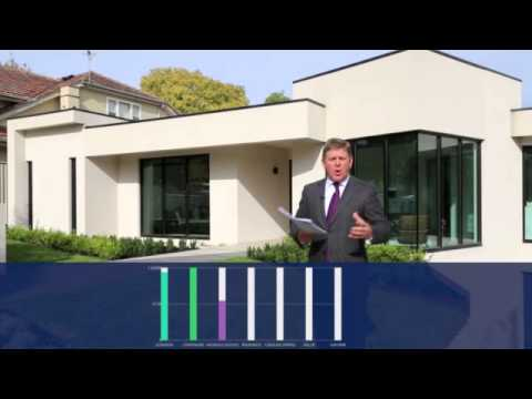 Brad Teal Real Estate - Market Wrap 2015 First Quarter