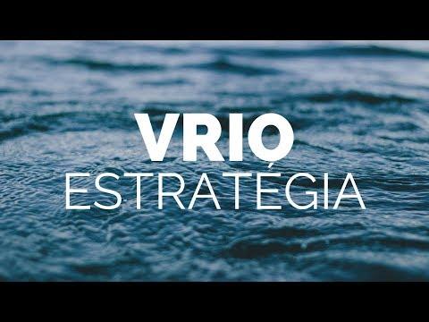 Estratégia VRIO (conceitos de Marketing)