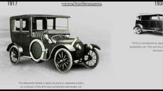 видео История марки Mitsubishi