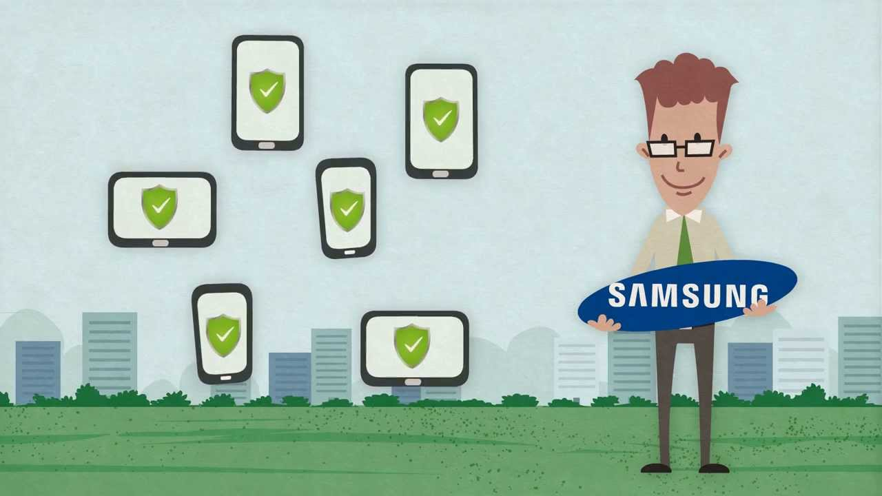 Mobile Device Management for Samsung SAFE Devices