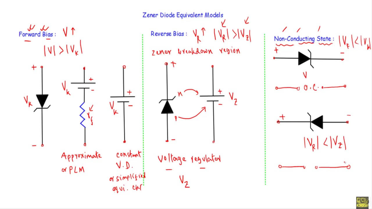 Images Of Zener Diode Circuit Spacehero Diodes In Circuits Equivalent Models Youtube