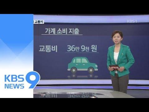 가계지출 교통비가 1위…교육비는 최대 9.6배 차이 / KBS뉴스(News)