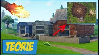 Will be confirmed by the theory?  -Fortnite