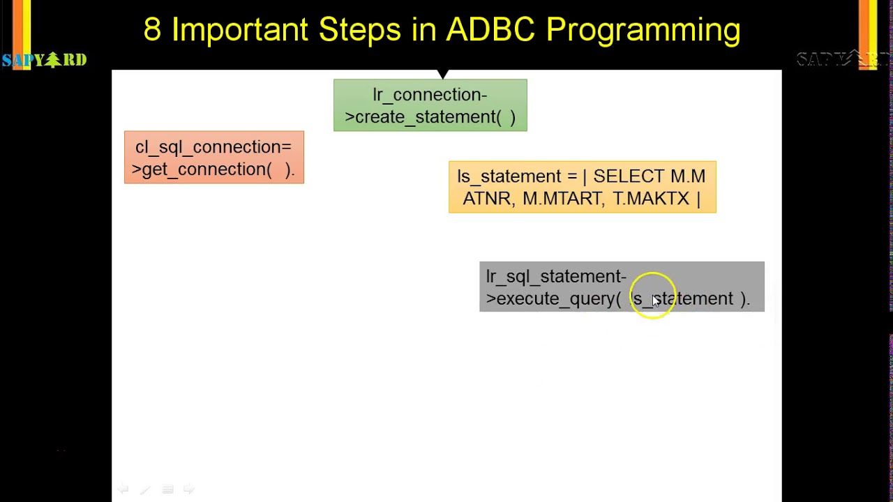 SAP ABAP on HANA - Points to Remember |