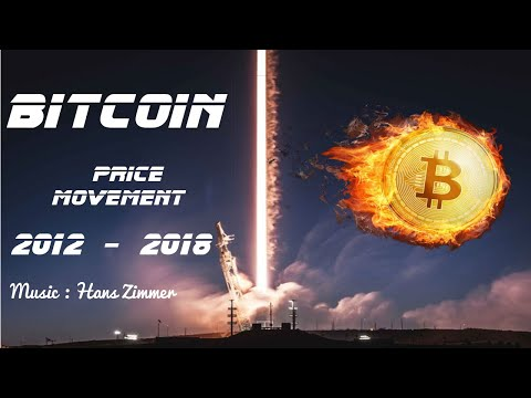 Bitcoin Price Movement 2012-2018 MUSIC  -  (Hans Zimmer)