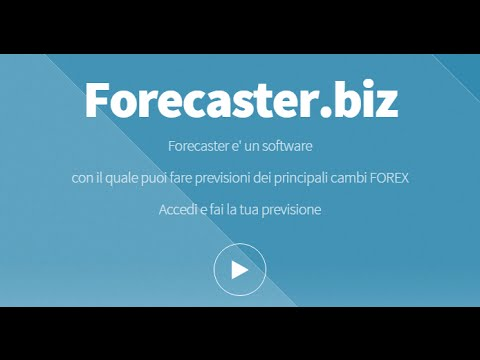 FORECASTER, il software che prevede i prezzi del Forex
