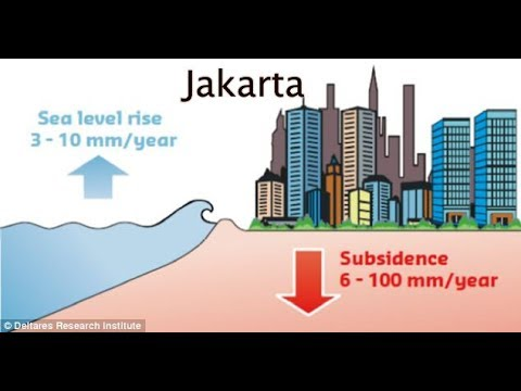 Jakarta is the fastest sinking city in the world