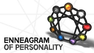 What's Your Personality Type? | An Introduction to the Enneagram
