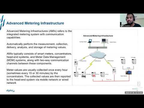 In(security) of smart energy meters – A hardware security perspective | Sulthan Alaudeen | Webinar