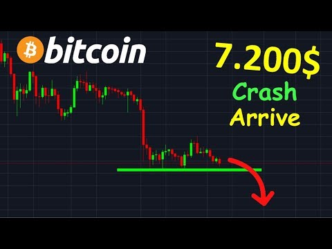 BITCOIN 7200$ LE CRASH EST PROCHE !? btc analyse technique crypto monnaie