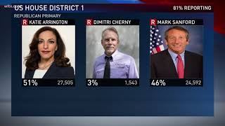 US House District Republican Primary