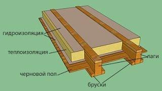 Утепление потолка дома опилками ч. 1(, 2013-07-02T20:12:12.000Z)