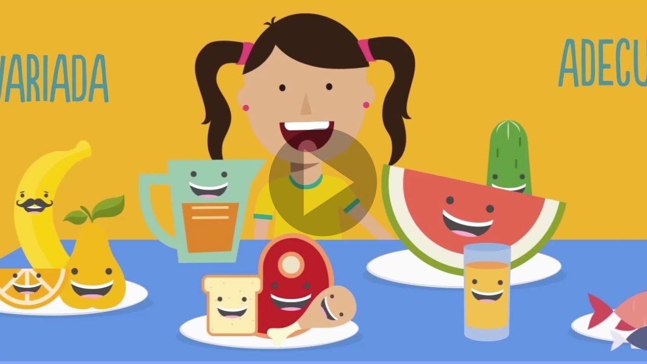 ¿Por qué es importante una alimentación correcta?