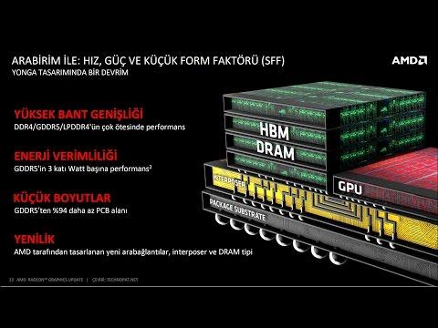 HBM Nedir? High Bandwidth Memory Teknolojisi