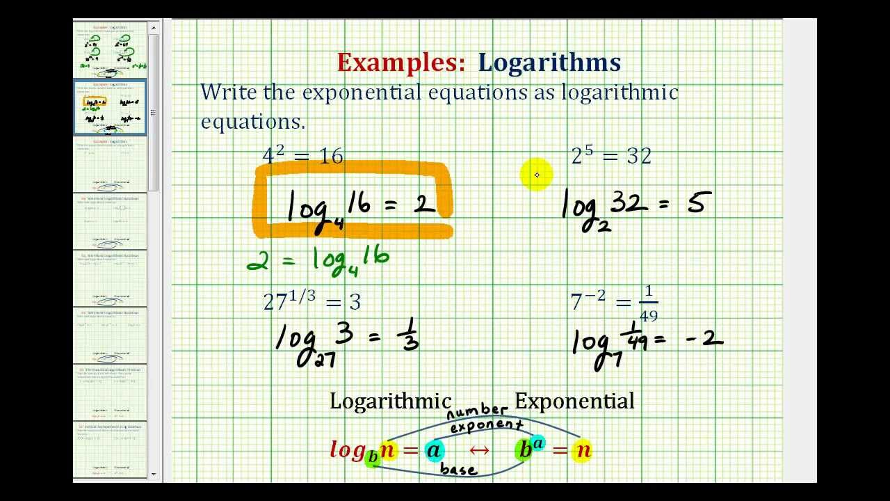 Logarithmic Functions  Math Modeling