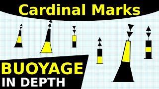 Cardinal Marks | Buoyage In Depth