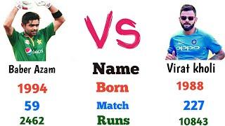Baber Azam Vs Virat Kholi Comparison ODI, T20 and Test