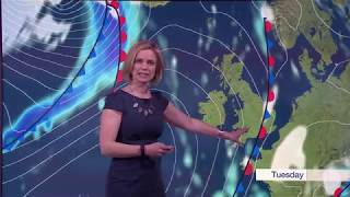 BBC Weather 2018 (package & forecast)
