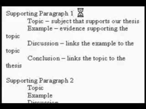 Ielts how to write an argument essay outline part 2 of 2 youtube