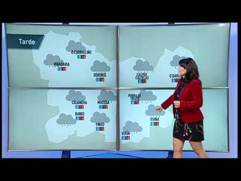 ¿Qué tiempo hará este lunes en Ourense?
