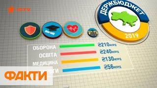 Бюджет Украины 2019: детали