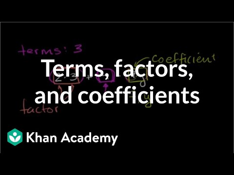 Видео Using definitions in essays