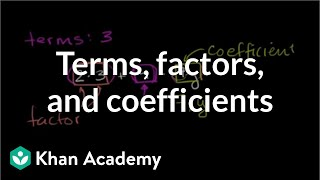 What Are Terms, Factors, And Coefficients In Algebraic Expressions?   6th Grade   Khan Academy