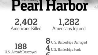 PEARL HARBOR ATTACK - Dec 7th 1941 to Dec 7th 2012 - 71 Years Ago Today