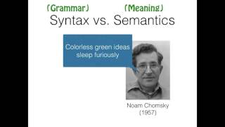 Syntactic Development (Stanford Psych 60)