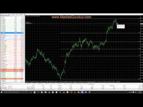 Fibonacci Live Trading with Money Management