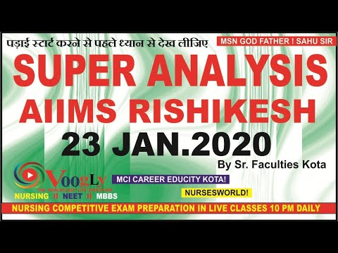 aiims-rishikesh-super-analysis-subjects-weightage-image-based-syllabus-guidance-by-kota's-expert's