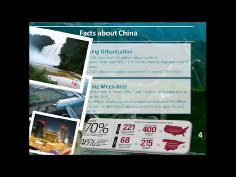 Marketing Promotion Solution - China Tourism - Portfolio
