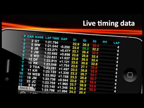 V8 Supercars 2012 Live timing and track positioning app