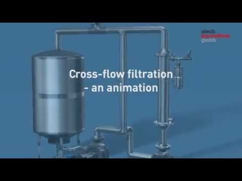 Cross-flow filtration
