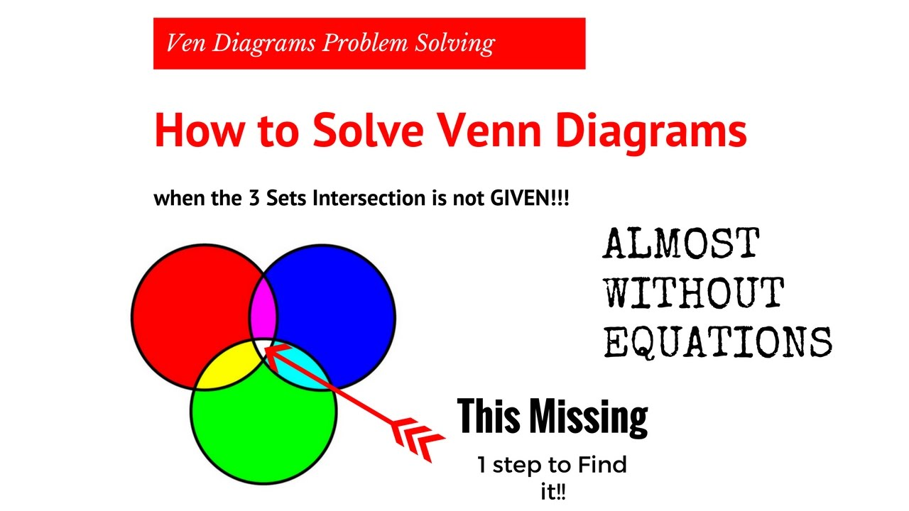 Venn diagram very easy ven diagram solving when the 3 sets venn diagram very easy ven diagram solving when the 3 sets intersection is not given youtube pooptronica Images