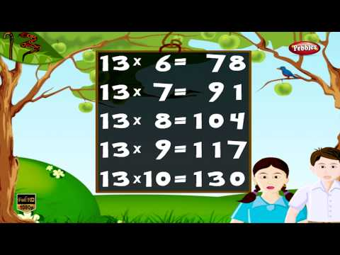 Maths Times Tables HD | Times Tables For Kids | Times Tables Practice | Multiplication Table of 13